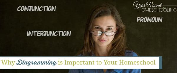 Why Diagramming is Important to Your Homeschool
