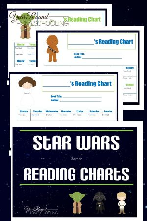 Star Wars Reading Charts