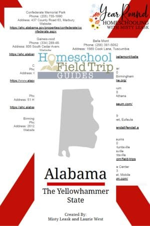 Digital Alabama Field Trip Guide