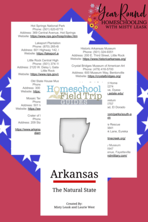 Digital Arkansas Field Trip Guide